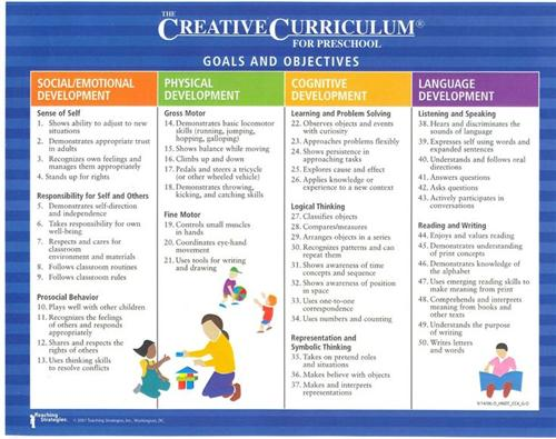 preschool   the creative curriculum